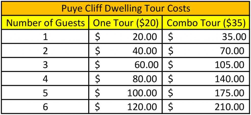 Puye Cliff Dwellings Tour Costs