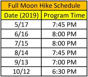White Sands National Monument Full Moon Hike Schedule